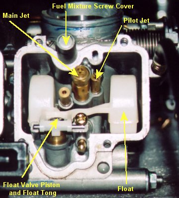Yamaha R Problems